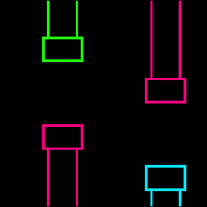 Flappy Bird Neon Remake